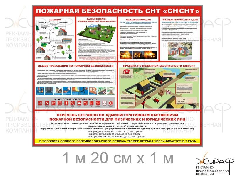 Правила создания содержания и охраны зелёных насаждений города москвы